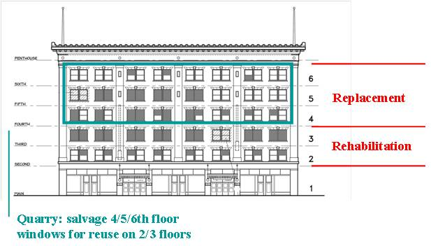 Schematic drawing of the Lougheed Building (Provincial Historic Resource) in Calgary, which was a case study in the presentation.