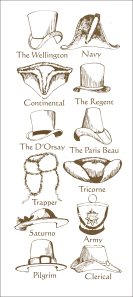 Figure 4: Beaver hat fashions during the fur trade (by Terry Pamplin and Todd Kristensen).