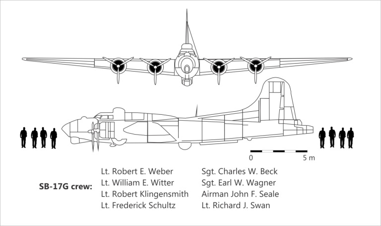 Scale of the SB-17G and the 8 crew members on the ill-fated 1952 flight (diagram T. Kristensen).
