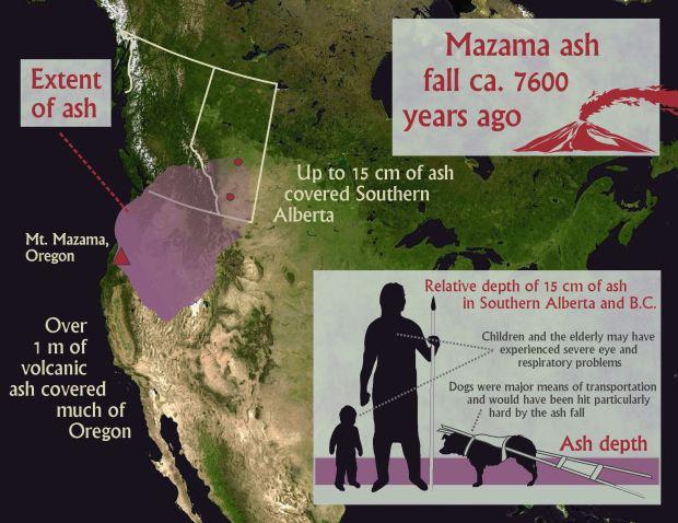 Mazama ash distribution and depth diagram